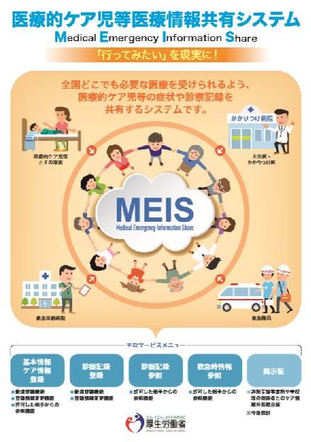 MEIS(医療的ケア児等医療情報共有システム)